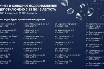 С 13 по 15 августа во многих домах Вологды отключат воду